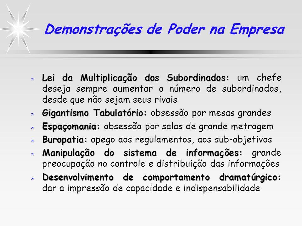 Demonstrações de Poder na Empresa ä Lei da Multiplicação dos Subordinados: ä Lei da Multiplicação dos Subordinados: um chefe deseja sempre aumentar o