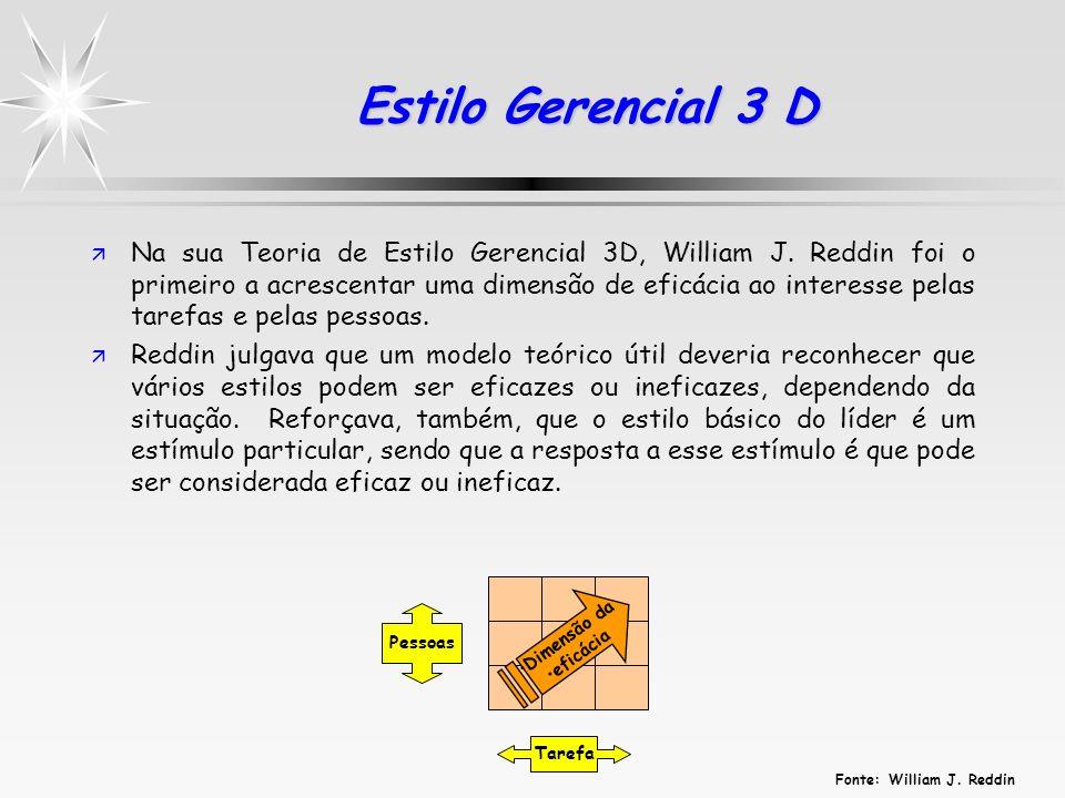 Fonte: William J. Reddin Estilo Gerencial 3 D ä ä Na sua Teoria de Estilo Gerencial 3D, William J. Reddin foi o primeiro a acrescentar uma dimensão de