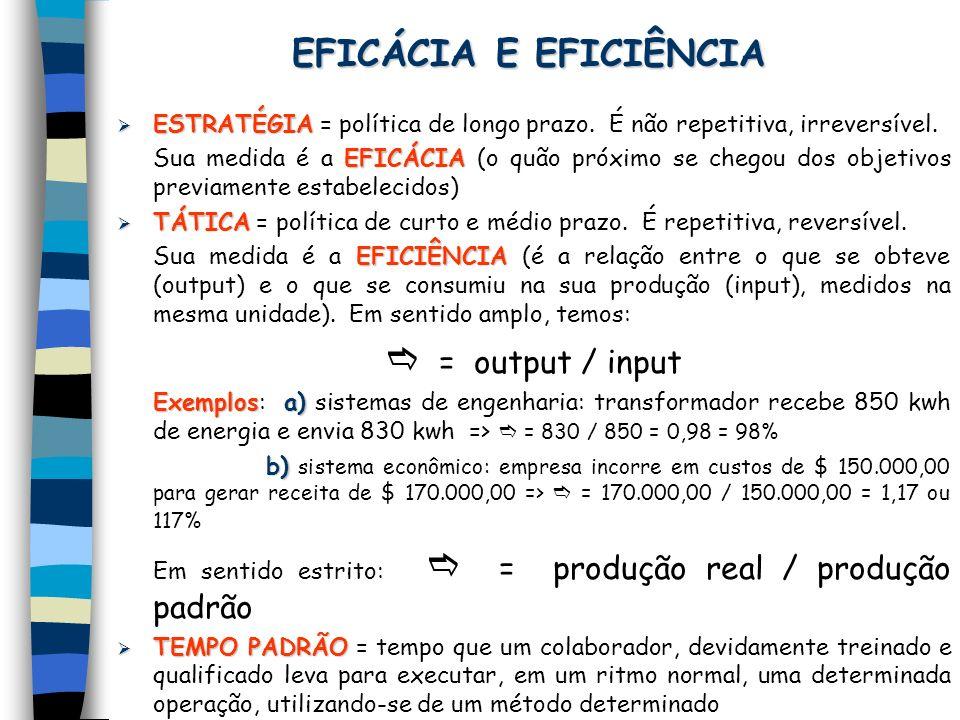 EFICÁCIA E EFICIÊNCIA ESTRATÉGIA ESTRATÉGIA = política de longo prazo.