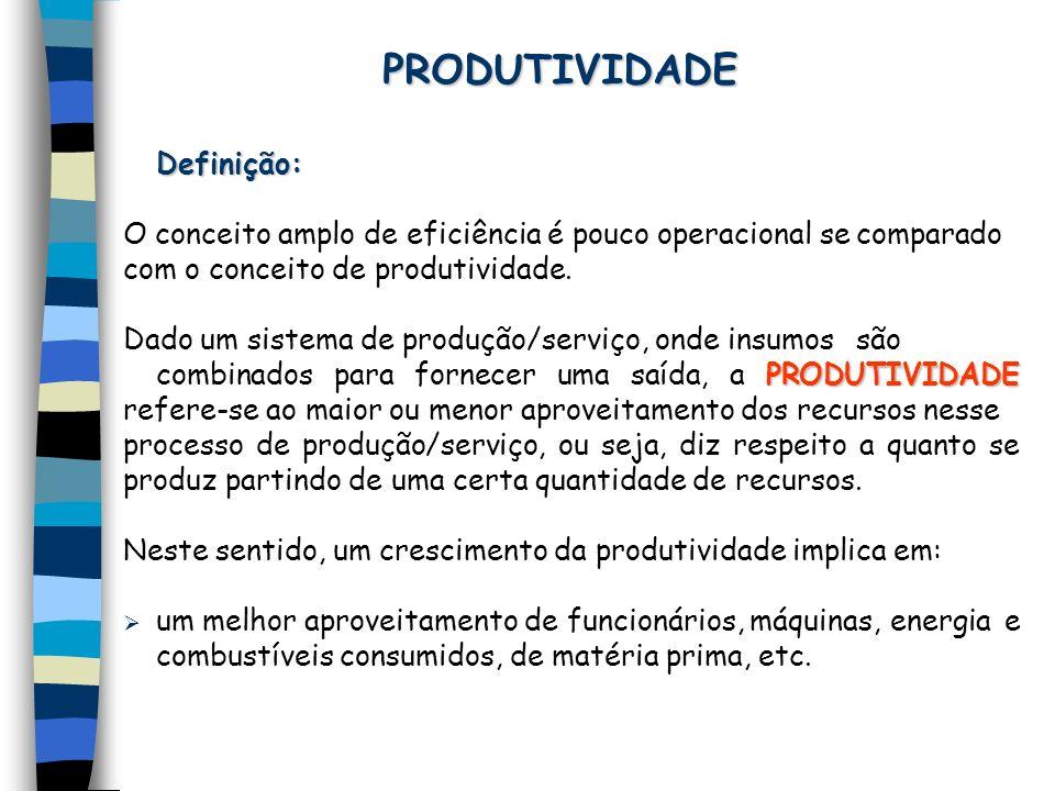 Definição: O conceito amplo de eficiência é pouco operacional secomparado com o conceito de produtividade.