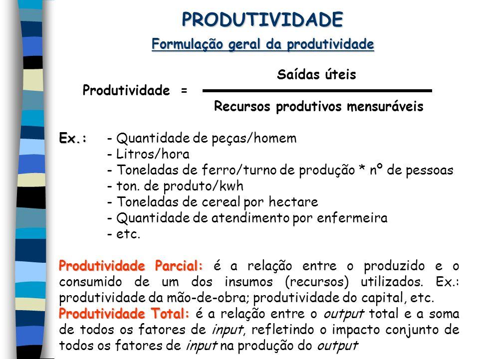 Saídas úteis Produtividade = Recursos produtivos mensuráveis Ex.: Ex.:- Quantidade de peças/homem - Litros/hora - Toneladas de ferro/turno de produção * nº de pessoas - ton.