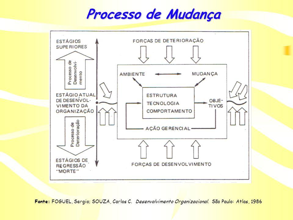 Desenvolvimento de Carreiras l O desenvolvimento de pessoas está relacionado ao desenvolvimento de suas carreiras l Carreira = sucessão ou seqüência d