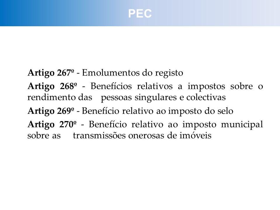 Artigo 267º - Emolumentos do registo Artigo 268º - Benefícios relativos a impostos sobre o rendimento das pessoas singulares e colectivas Artigo 269º