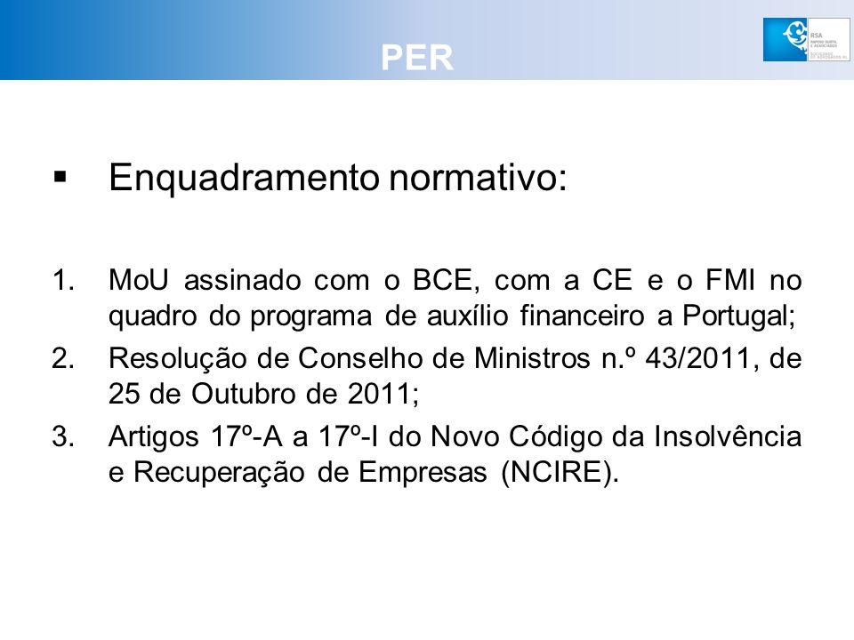 Enquadramento normativo: 1.MoU assinado com o BCE, com a CE e o FMI no quadro do programa de auxílio financeiro a Portugal; 2.Resolução de Conselho de