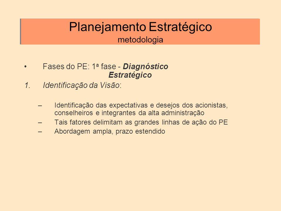 Planejamento Estratégico metodologia Fases do PE: 1 a fase - Diagnóstico Estratégico 1.Identificação da Visão: –Identificação das expectativas e desej