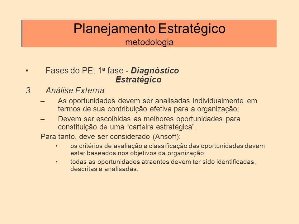 Planejamento Estratégico metodologia Fases do PE: 1 a fase - Diagnóstico Estratégico 3.Análise Externa: –As oportunidades devem ser analisadas individ