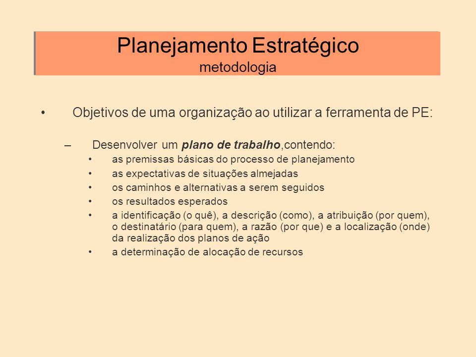 Planejamento Estratégico metodologia Objetivos de uma organização ao utilizar a ferramenta de PE: –Desenvolver um plano de trabalho,contendo: as premi