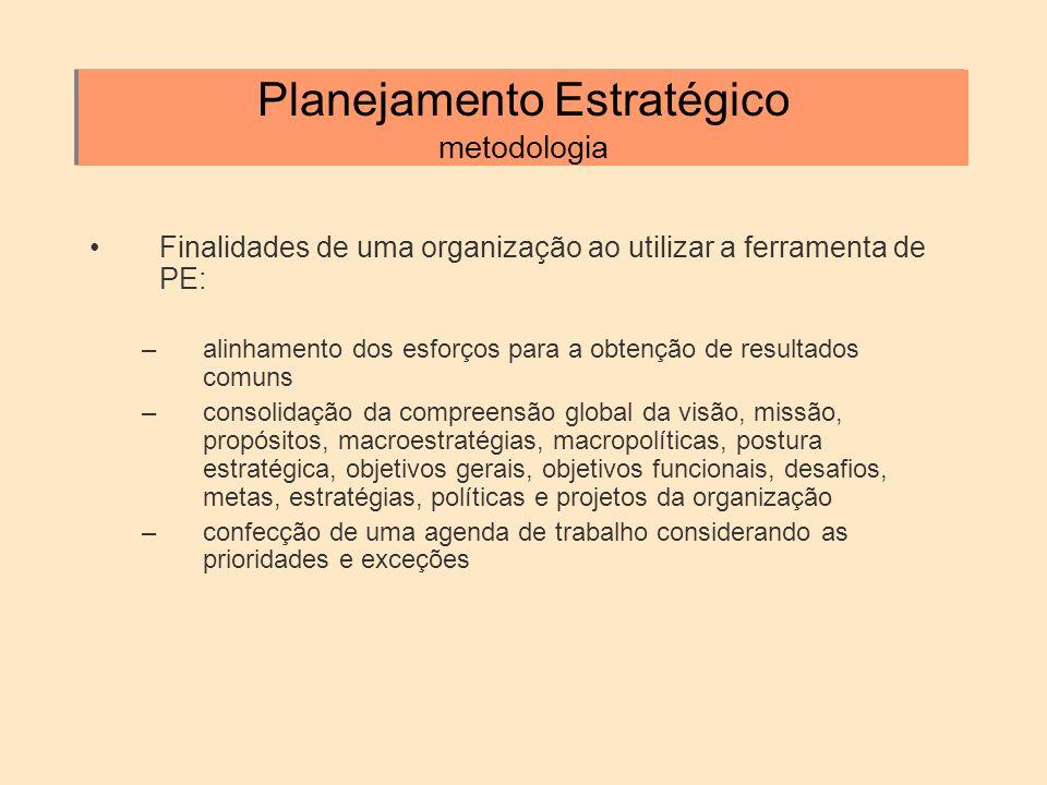 Planejamento Estratégico metodologia Finalidades de uma organização ao utilizar a ferramenta de PE: –alinhamento dos esforços para a obtenção de resul