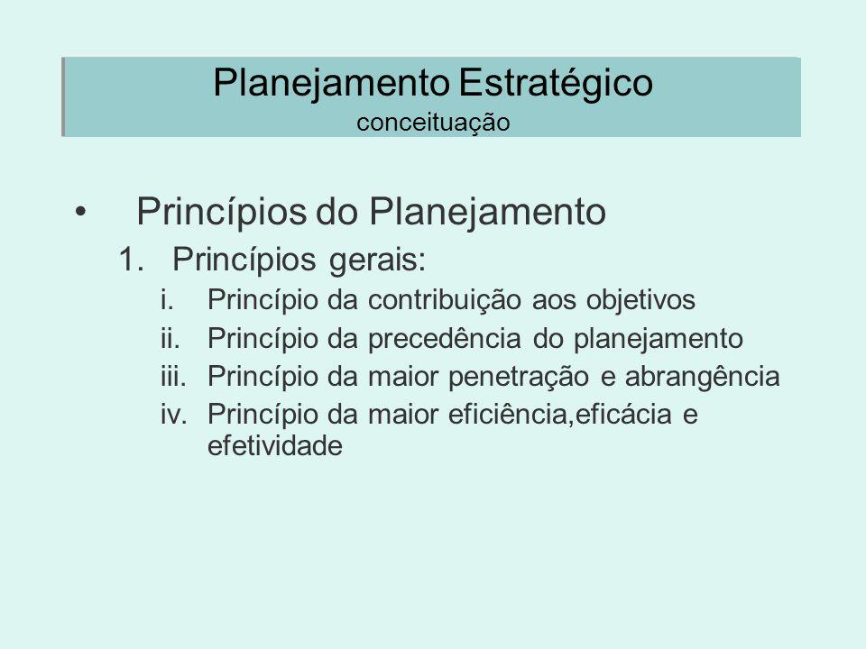 Planejamento Estratégico conceituação Princípios do Planejamento 1.Princípios gerais: i.Princípio da contribuição aos objetivos ii.Princípio da preced