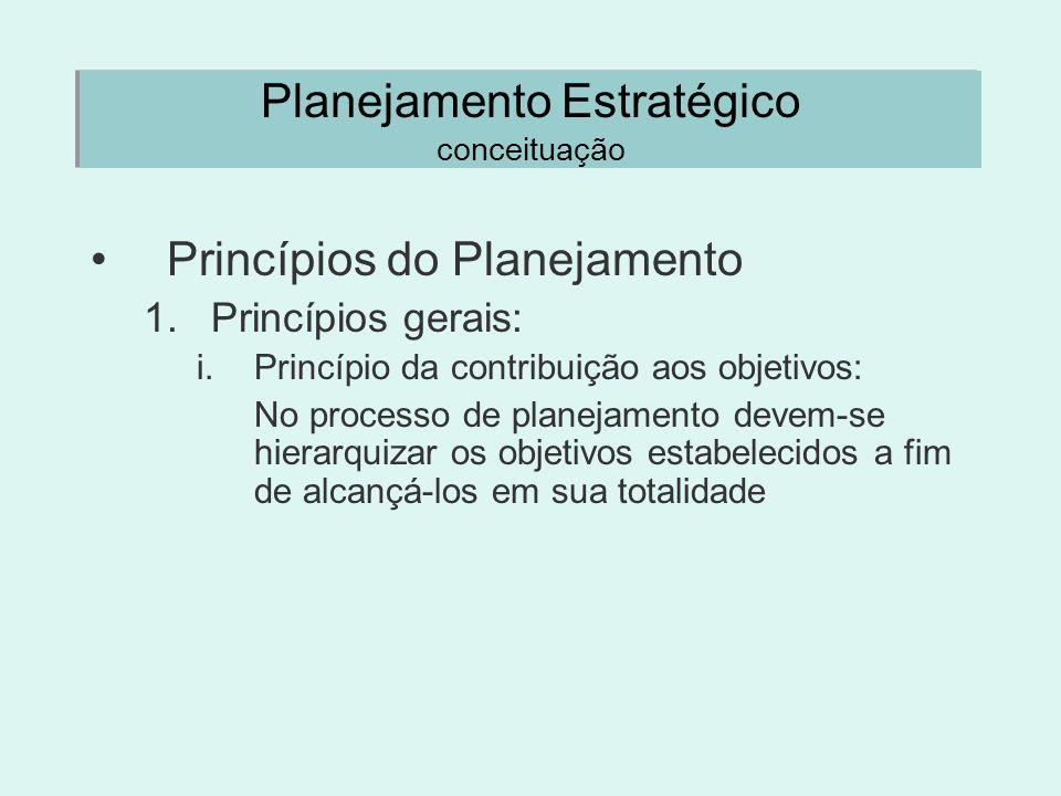 Planejamento Estratégico conceituação Princípios do Planejamento 1.Princípios gerais: i.Princípio da contribuição aos objetivos: No processo de planej