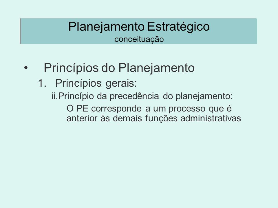 Planejamento Estratégico conceituação Princípios do Planejamento 1.Princípios gerais: ii.Princípio da precedência do planejamento: O PE corresponde a