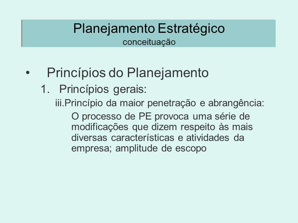 Planejamento Estratégico conceituação Princípios do Planejamento 1.Princípios gerais: iii.Princípio da maior penetração e abrangência: O processo de P