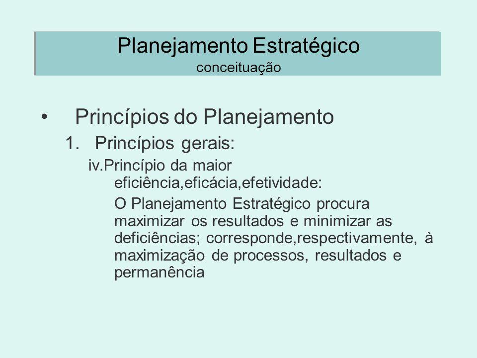 Planejamento Estratégico conceituação Princípios do Planejamento 1.Princípios gerais: iv.Princípio da maior eficiência,eficácia,efetividade: O Planeja