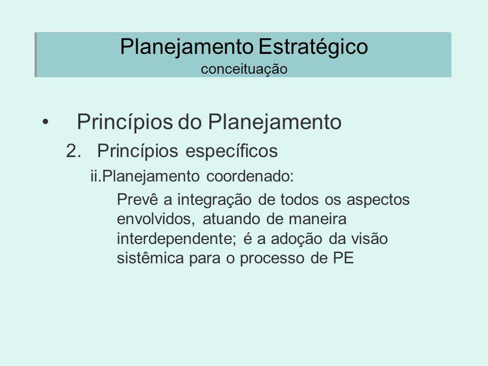 Planejamento Estratégico conceituação Princípios do Planejamento 2.Princípios específicos ii.Planejamento coordenado: Prevê a integração de todos os a