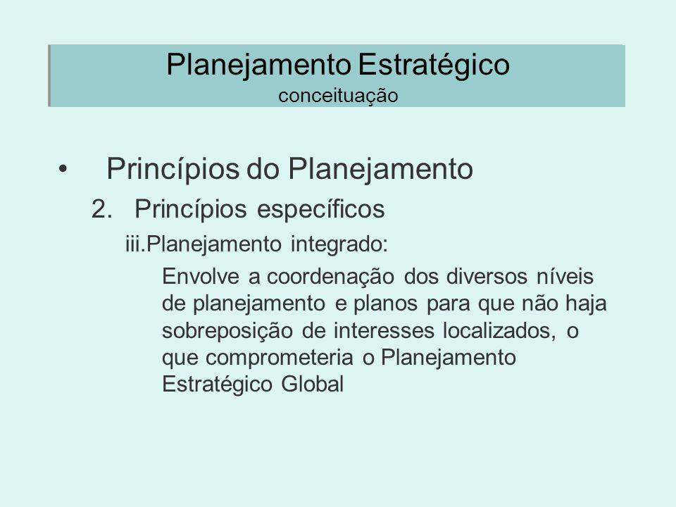 Planejamento Estratégico conceituação Princípios do Planejamento 2.Princípios específicos iii.Planejamento integrado: Envolve a coordenação dos divers