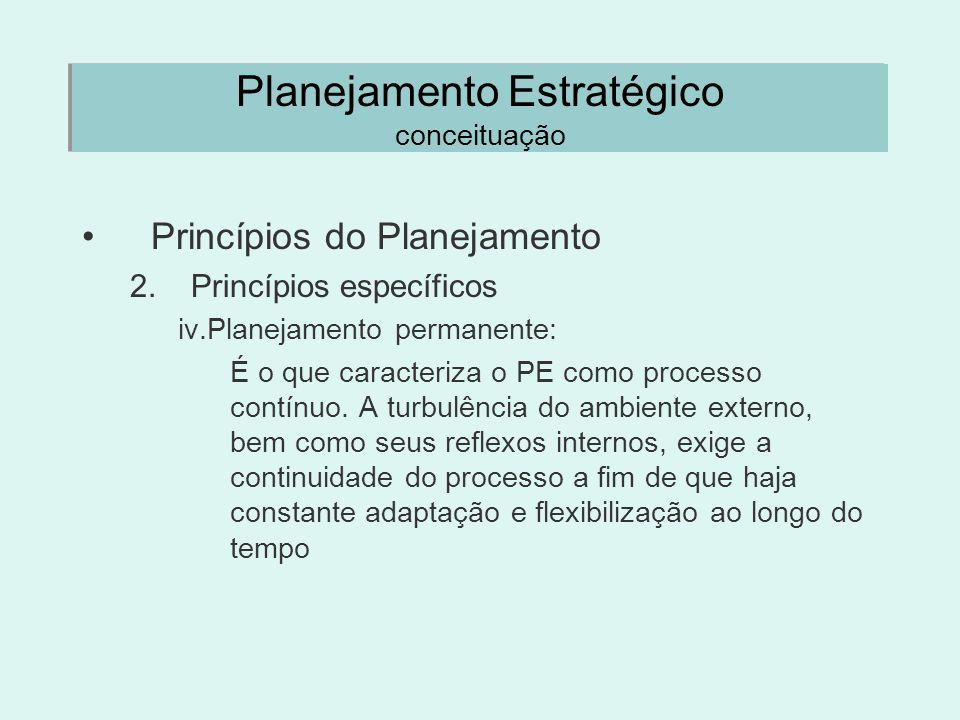 Planejamento Estratégico conceituação Princípios do Planejamento 2.Princípios específicos iv.Planejamento permanente: É o que caracteriza o PE como pr