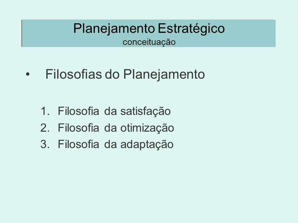 Planejamento Estratégico conceituação Filosofias do Planejamento 1.Filosofia da satisfação 2.Filosofia da otimização 3.Filosofia da adaptação