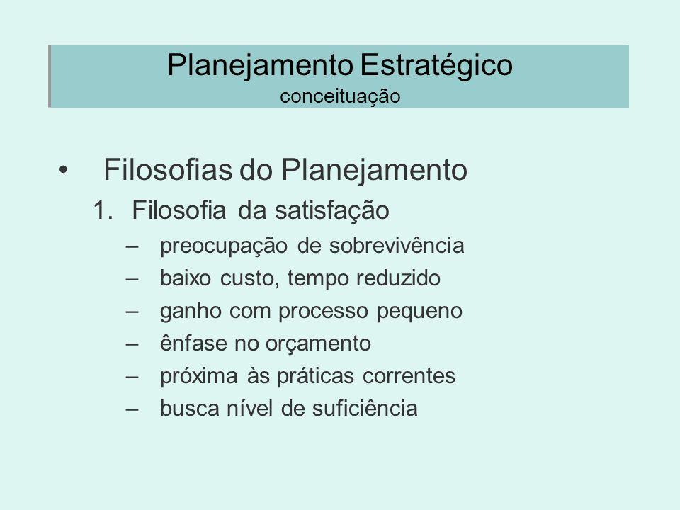 Planejamento Estratégico conceituação Filosofias do Planejamento 1.Filosofia da satisfação –preocupação de sobrevivência –baixo custo, tempo reduzido