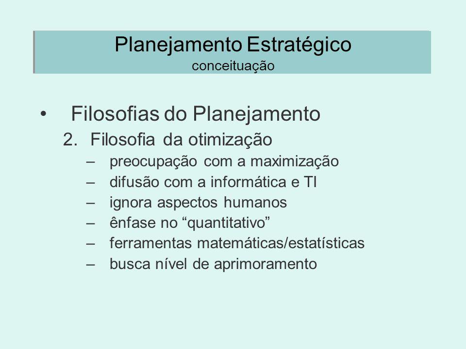 Planejamento Estratégico conceituação Filosofias do Planejamento 2.Filosofia da otimização –preocupação com a maximização –difusão com a informática e