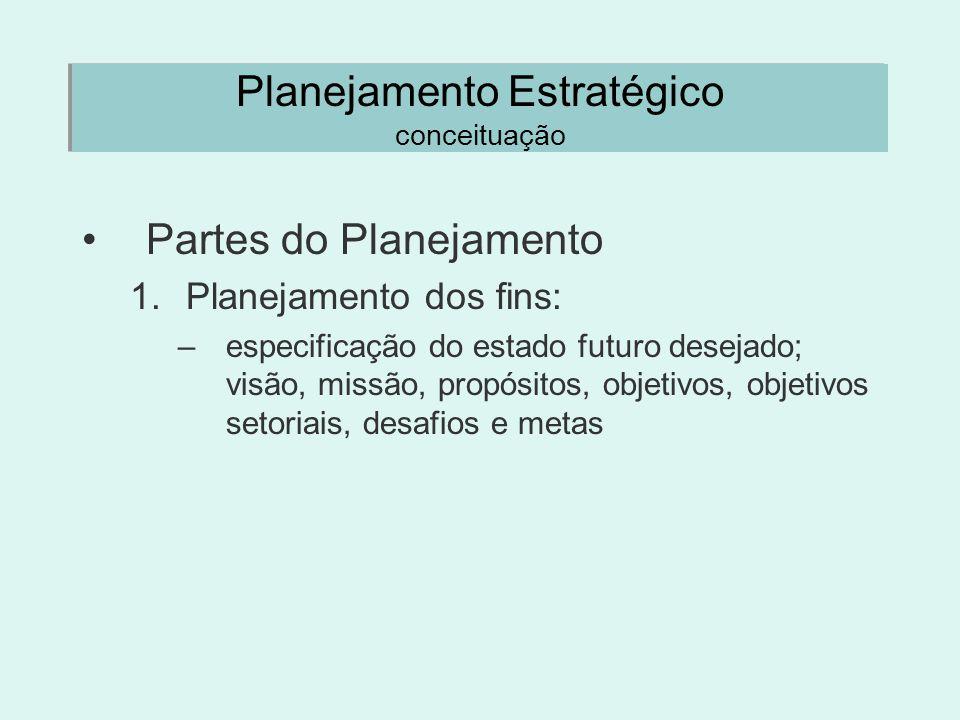 Planejamento Estratégico conceituação Partes do Planejamento 1.Planejamento dos fins: –especificação do estado futuro desejado; visão, missão, propósi