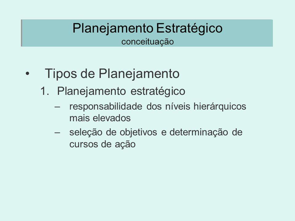 Planejamento Estratégico conceituação Tipos de Planejamento 1.Planejamento estratégico –responsabilidade dos níveis hierárquicos mais elevados –seleçã