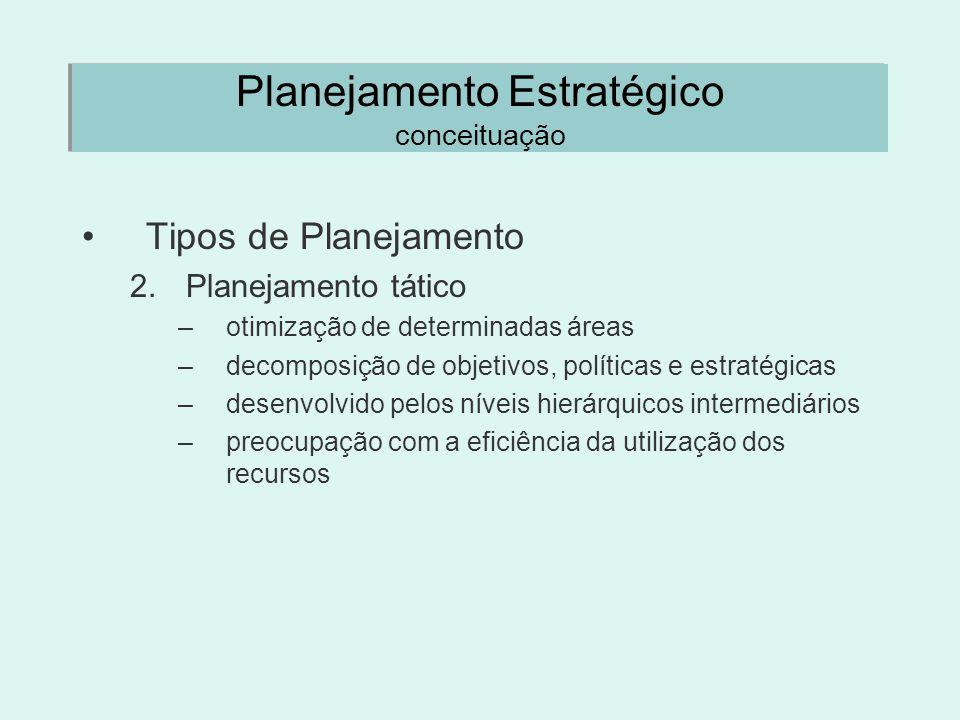 Planejamento Estratégico conceituação Tipos de Planejamento 2.Planejamento tático –otimização de determinadas áreas –decomposição de objetivos, políti