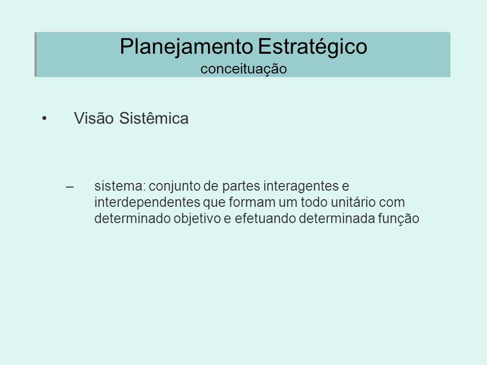 Planejamento Estratégico conceituação Visão Sistêmica –sistema: conjunto de partes interagentes e interdependentes que formam um todo unitário com det