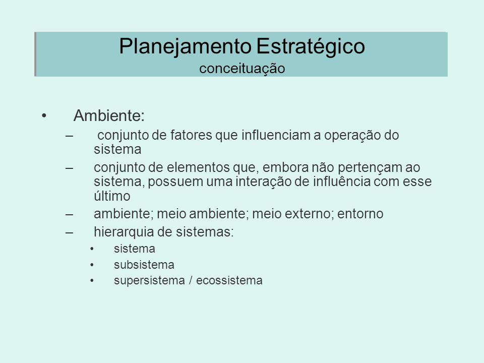 Planejamento Estratégico conceituação Ambiente: – conjunto de fatores que influenciam a operação do sistema –conjunto de elementos que, embora não per