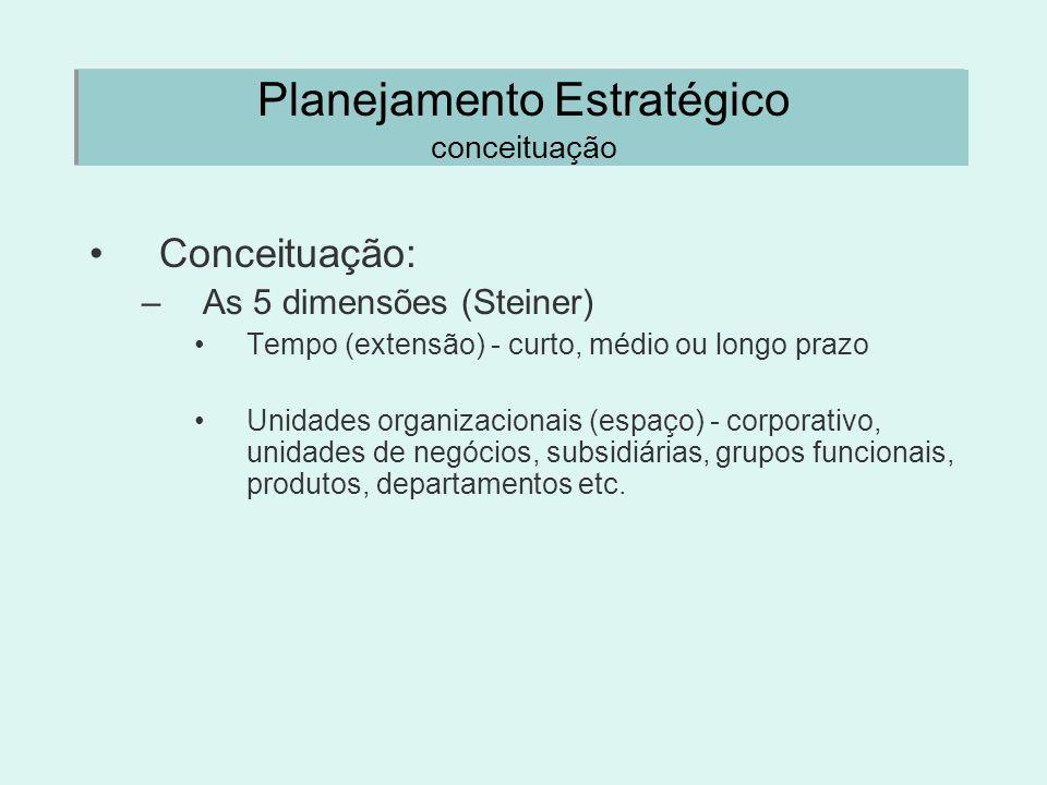 Planejamento Estratégico conceituação Conceituação: –As 5 dimensões (Steiner) Tempo (extensão) - curto, médio ou longo prazo Unidades organizacionais