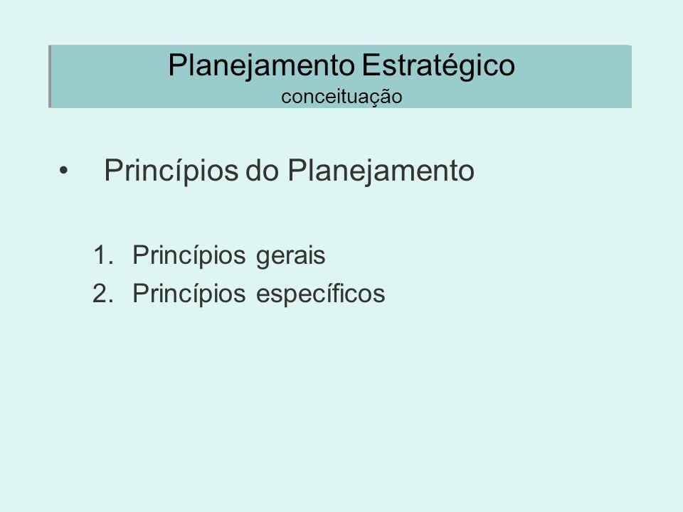 Planejamento Estratégico conceituação Princípios do Planejamento 1.Princípios gerais 2.Princípios específicos