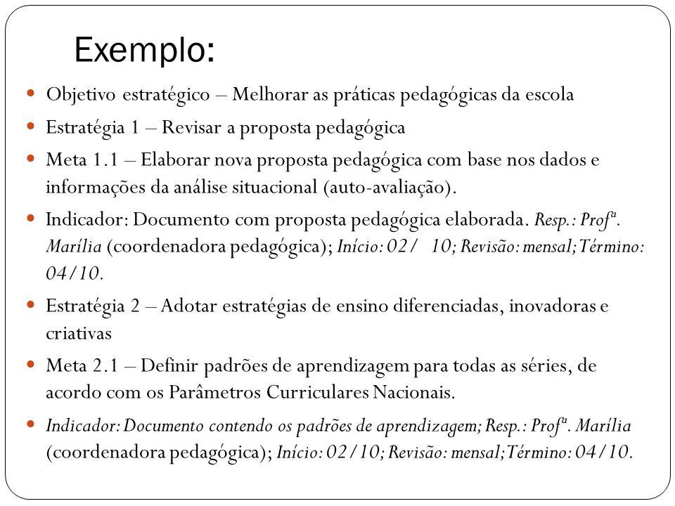 Exemplo: Objetivo estratégico – Melhorar as práticas pedagógicas da escola Estratégia 1 – Revisar a proposta pedagógica Meta 1.1 – Elaborar nova propo