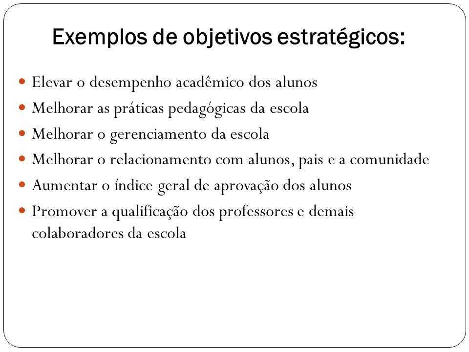 Exemplos de objetivos estratégicos: Elevar o desempenho acadêmico dos alunos Melhorar as práticas pedagógicas da escola Melhorar o gerenciamento da es