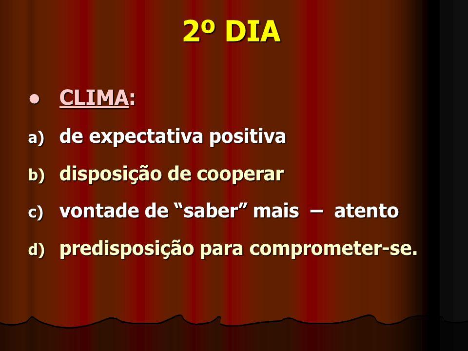 2º DIA CLIMA: CLIMA: a) de expectativa positiva b) disposição de cooperar c) vontade de saber mais – atento d) predisposição para comprometer-se.