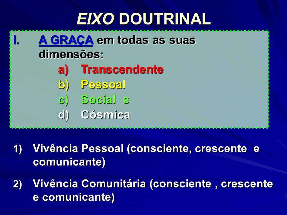 EIXO DOUTRINAL 1) Vivência Pessoal (consciente, crescente e comunicante) 2) Vivência Comunitária (consciente, crescente e comunicante) I.A GRAÇA em to