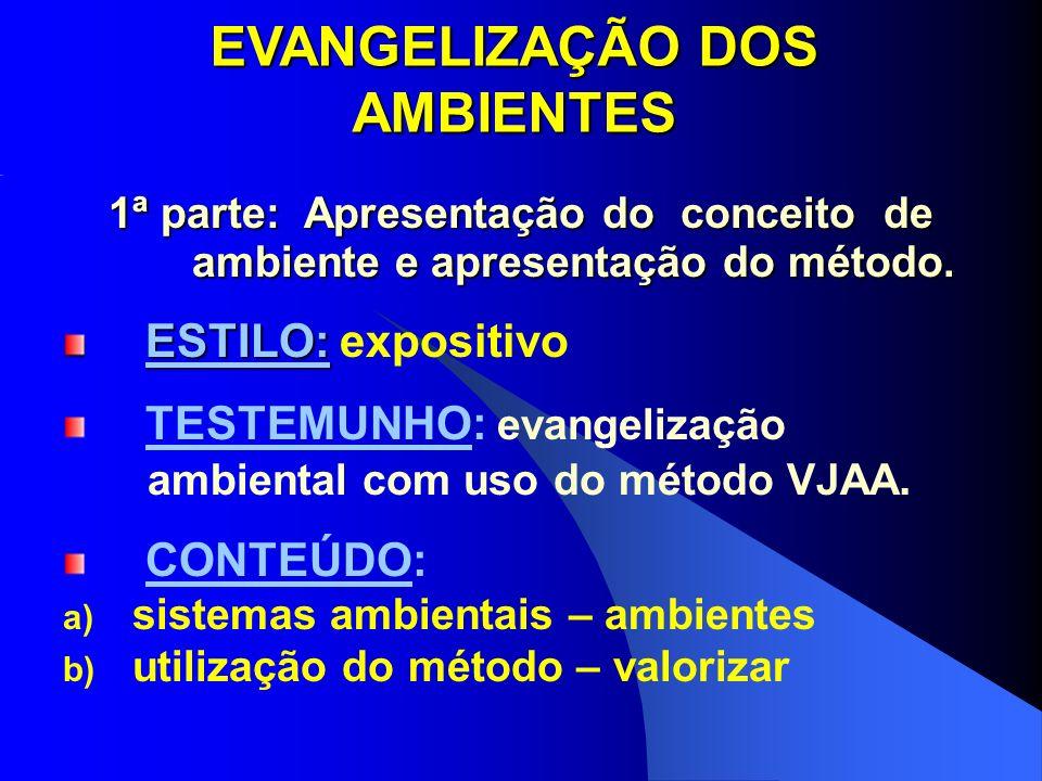 EVANGELIZAÇÃO DOS AMBIENTES 1ª parte: Apresentação do conceito de ambiente e apresentação do método. ESTILO: ESTILO: expositivo TESTEMUNHO: evangeliza