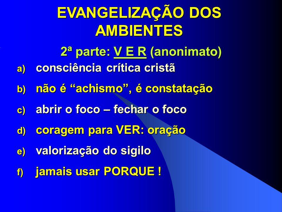 EVANGELIZAÇÃO DOS AMBIENTES 2ª parte: V E R (anonimato) a) consciência crítica cristã b) não é achismo, é constatação c) abrir o foco – fechar o foco