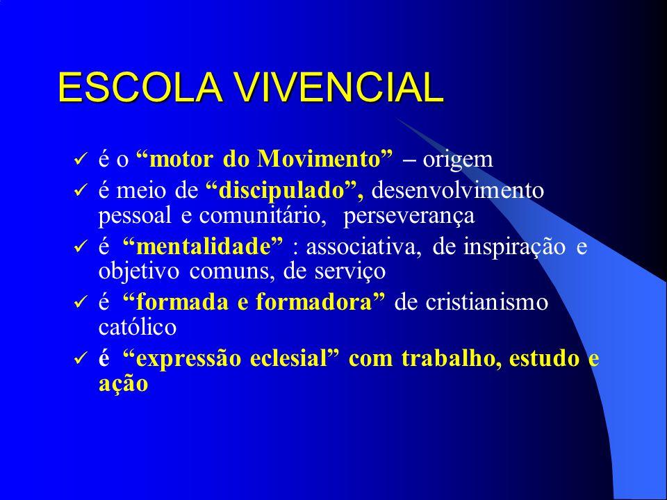 ESCOLA VIVENCIAL é o motor do Movimento – origem é meio de discipulado, desenvolvimento pessoal e comunitário, perseverança é mentalidade : associativ