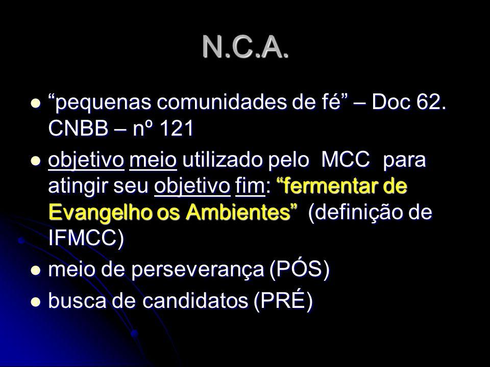 N.C.A. pequenas comunidades de fé – Doc 62. CNBB – nº 121 pequenas comunidades de fé – Doc 62. CNBB – nº 121 objetivo meio utilizado pelo MCC para ati