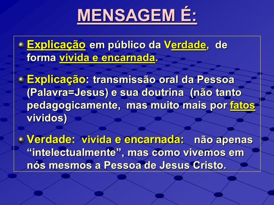MENSAGEM É: Explicação em público da Verdade, de forma vivida e encarnada. Explicação: transmissão oral da Pessoa (Palavra=Jesus) e sua doutrina (não