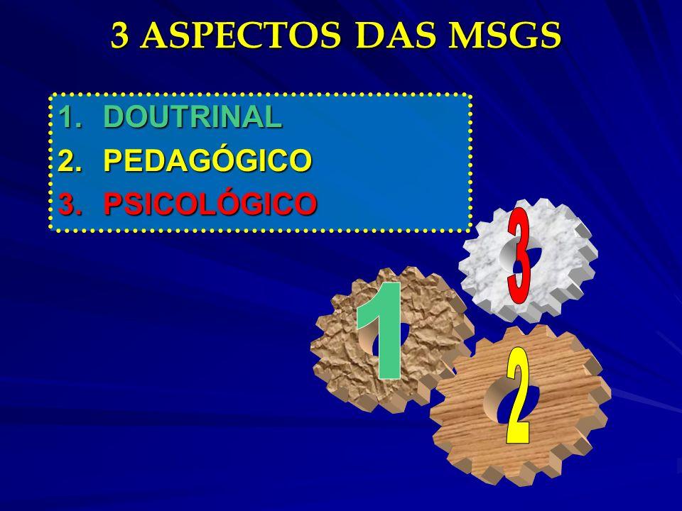 3 ASPECTOS DAS MSGS 1.DOUTRINAL 2.PEDAGÓGICO 3.PSICOLÓGICO