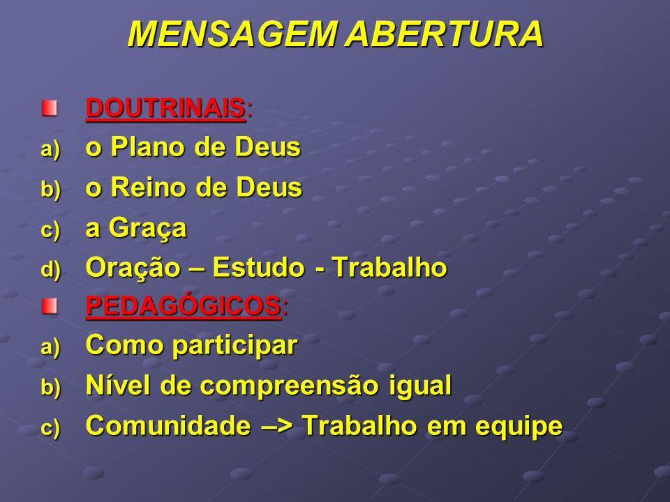 MENSAGEM ABERTURA DOUTRINAIS: a) o Plano de Deus b) o Reino de Deus c) a Graça d) Oração – Estudo - Trabalho PEDAGÓGICOS: a) Como participar b) Nível