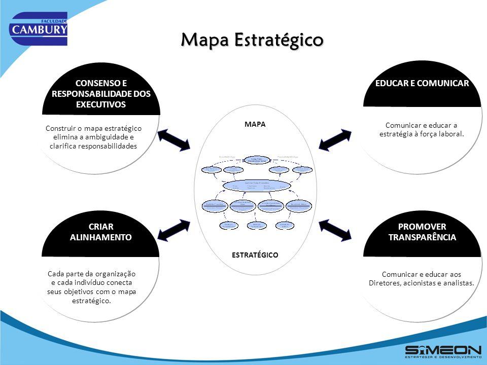 As relações de causa-efeito são chaves para o BSC © 2002 Primerus Consulting, Inc.