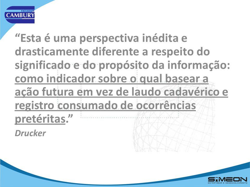 Compreensão da estratégia (Mapeamento).