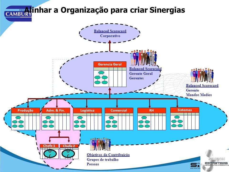 Consiste em determinar em que medida as estratégias da organização são eficazes para atingir seus objetivos.