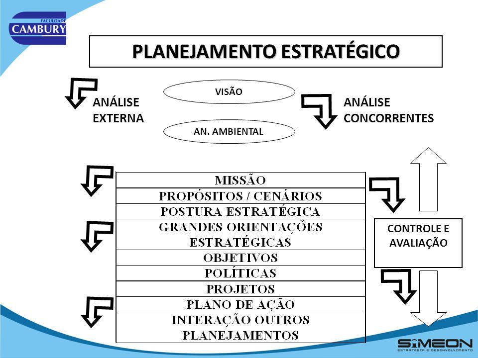 PLANEJAMENTO ESTRATÉGICO INTERLIGAÇÃO GERAL RESUMIDA