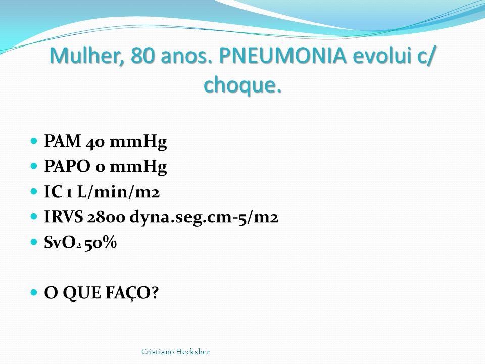 Mulher, 80 anos. PNEUMONIA evolui c/ choque. PAM 40 mmHg PAPO 0 mmHg IC 1 L/min/m2 IRVS 2800 dyna.seg.cm-5/m2 SvO 2 50% O QUE FAÇO? Cristiano Hecksher