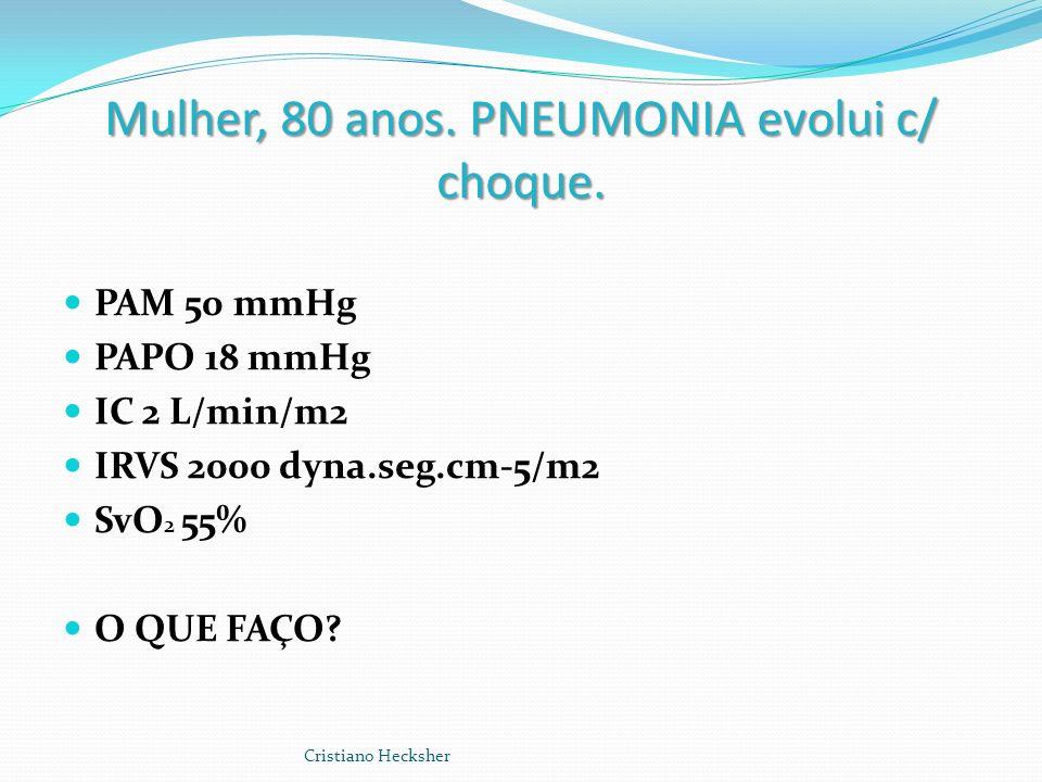 Mulher, 80 anos. PNEUMONIA evolui c/ choque. PAM 50 mmHg PAPO 18 mmHg IC 2 L/min/m2 IRVS 2000 dyna.seg.cm-5/m2 SvO 2 55% O QUE FAÇO? Cristiano Heckshe