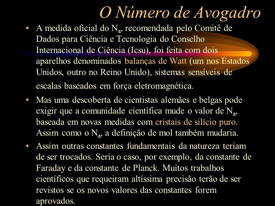 O Número de Avogadro A medida oficial do N a, recomendada pelo Comitê de Dados para Ciência e Tecnologia do Conselho Internacional de Ciência (Icsu),