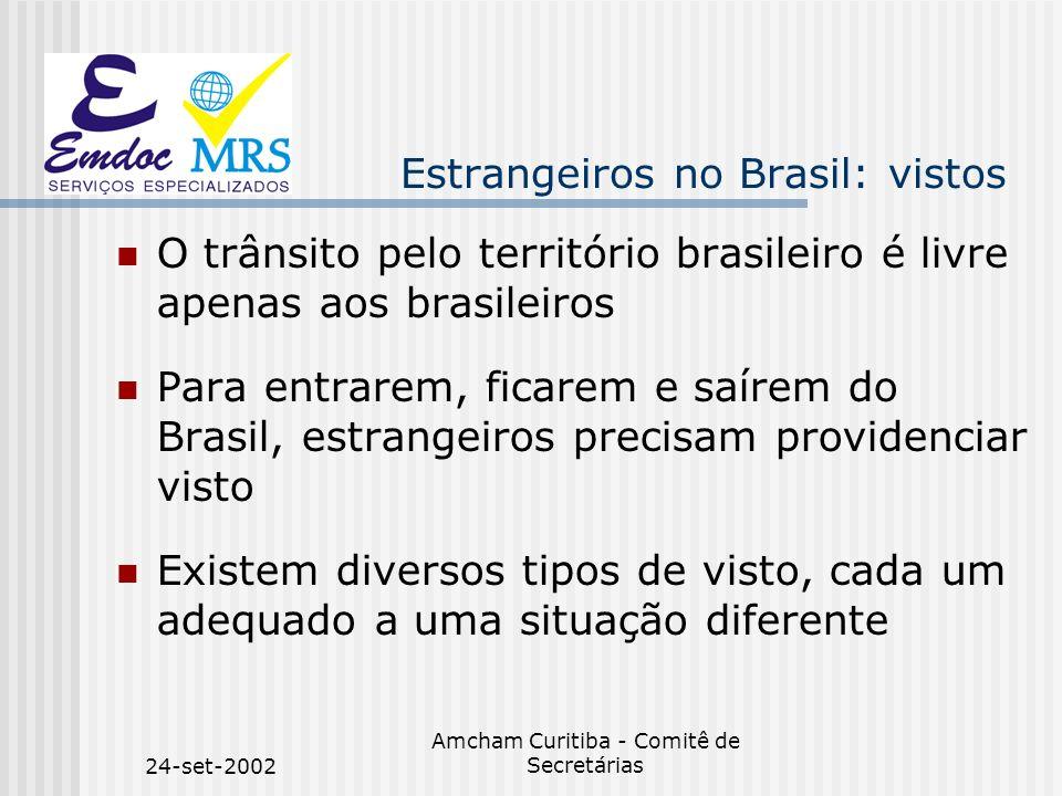 24-set-2002 Amcham Curitiba - Comitê de Secretárias Estrangeiros no Brasil: vistos Em alguns casos, o visto é dispensado: Visto de negócios ou de turista em decorrência de acordo do Brasil com outro país.