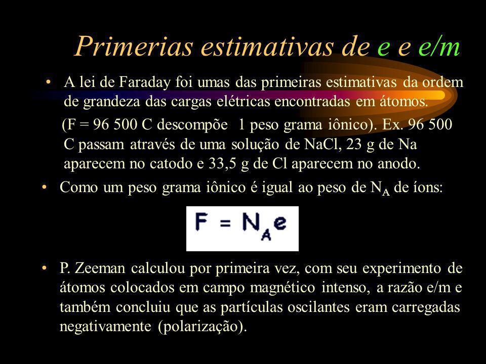 Primerias estimativas de e e e/m A lei de Faraday foi umas das primeiras estimativas da ordem de grandeza das cargas elétricas encontradas em átomos.